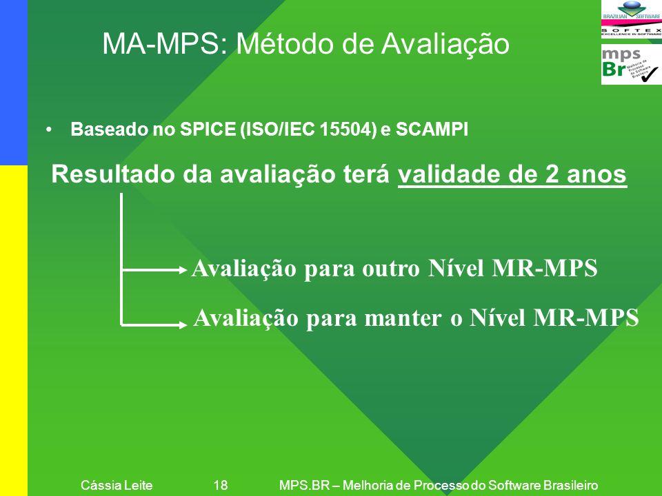 Cássia Leite 18MPS.BR – Melhoria de Processo do Software Brasileiro Resultado da avaliação terá validade de 2 anos Avaliação para outro Nível MR-MPS A