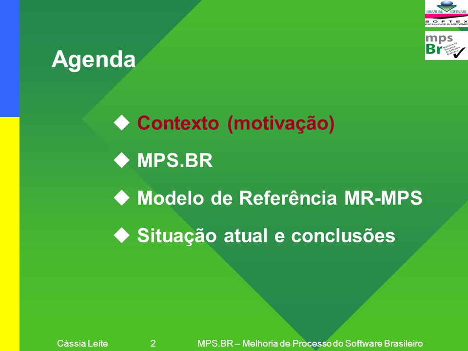 Cássia Leite 3MPS.BR – Melhoria de Processo do Software Brasileiro Percepção da Qualidade dos Processos e Produtos de Software O que conta no mercado é a percepção que a demanda, tanto doméstica quanto internacional, tem da qualidade dos produtos e processos nas empresas de software de cada país Vide o êxito das empresas da Índia ao associarem sua imagem à maturidade dos seus processos de software (CMM – Capability Maturity Model) Ref: A Indústria de Software no Brasil – 2002: Fortalecendo a Economia do Conhecimento [MIT & SOFTEX, 2002]