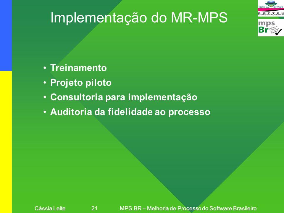Cássia Leite 21MPS.BR – Melhoria de Processo do Software Brasileiro Implementação do MR-MPS Treinamento Projeto piloto Consultoria para implementação