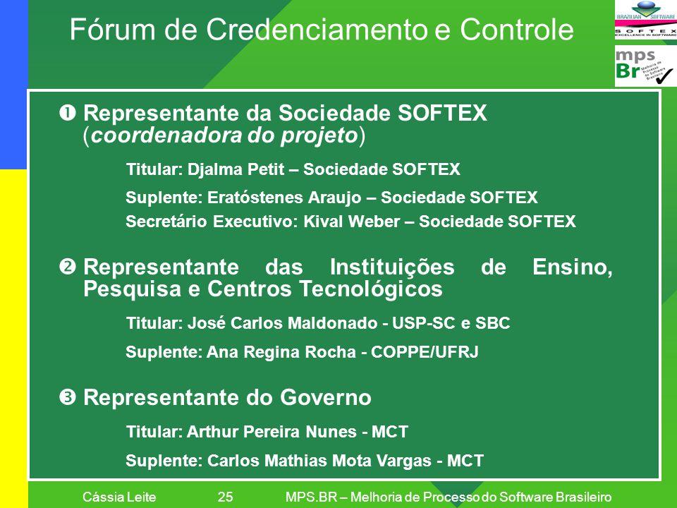 Cássia Leite 25MPS.BR – Melhoria de Processo do Software Brasileiro Fórum de Credenciamento e Controle Representante da Sociedade SOFTEX (coordenadora