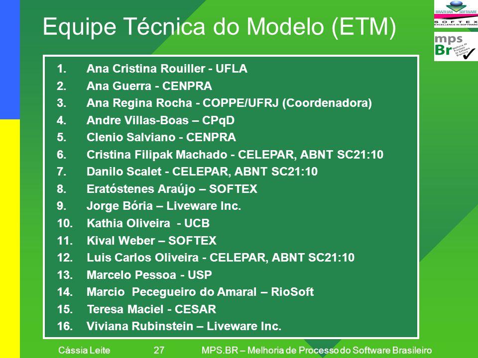 Cássia Leite 27MPS.BR – Melhoria de Processo do Software Brasileiro Equipe Técnica do Modelo (ETM) 1.Ana Cristina Rouiller - UFLA 2.Ana Guerra - CENPR