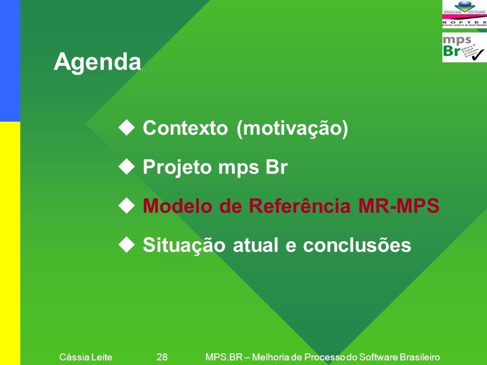 Cássia Leite 28MPS.BR – Melhoria de Processo do Software Brasileiro u Contexto (motivação) u Projeto mps Br u Modelo de Referência MR-MPS u Situação a