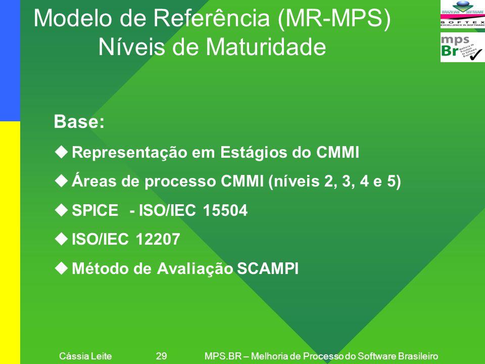 Cássia Leite 29MPS.BR – Melhoria de Processo do Software Brasileiro Modelo de Referência (MR-MPS) Níveis de Maturidade Base: uRepresentação em Estágio