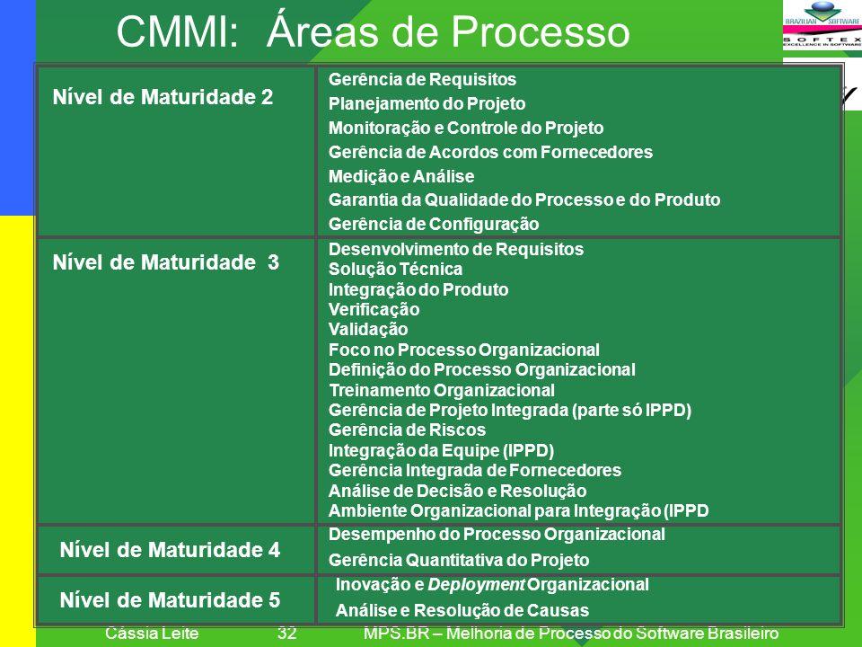 Cássia Leite 32MPS.BR – Melhoria de Processo do Software Brasileiro Gerência de Requisitos Planejamento do Projeto Monitoração e Controle do Projeto G