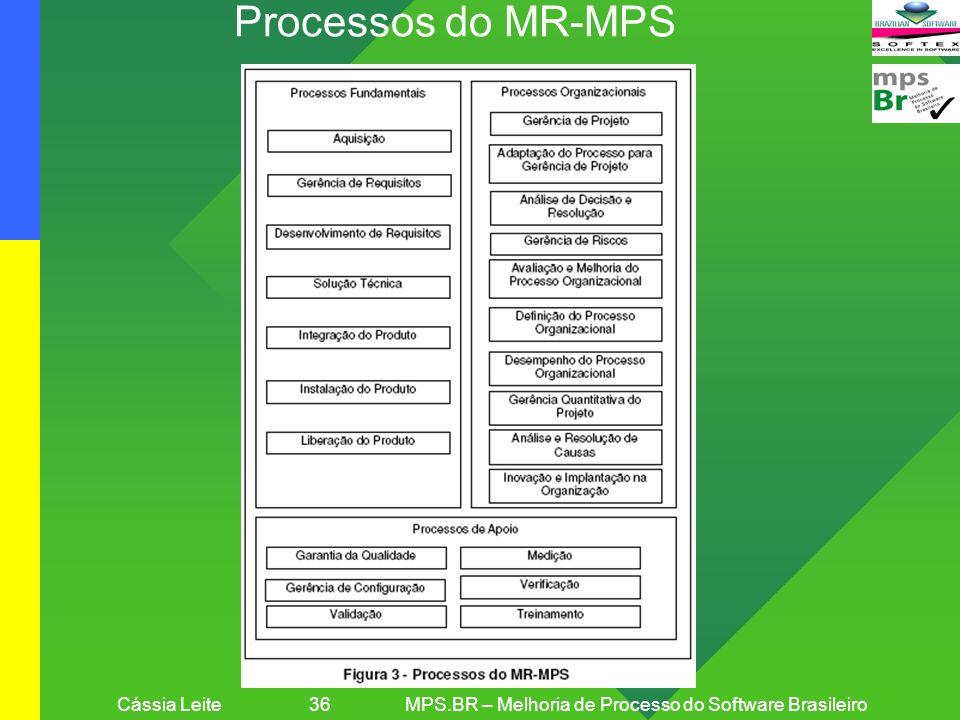 Cássia Leite 36MPS.BR – Melhoria de Processo do Software Brasileiro Processos do MR-MPS