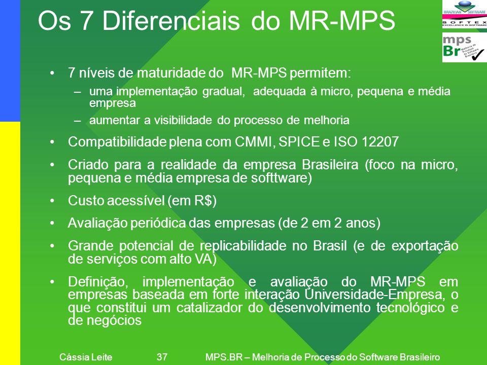 Cássia Leite 37MPS.BR – Melhoria de Processo do Software Brasileiro Os 7 Diferenciais do MR-MPS 7 níveis de maturidade do MR-MPS permitem: –uma implem