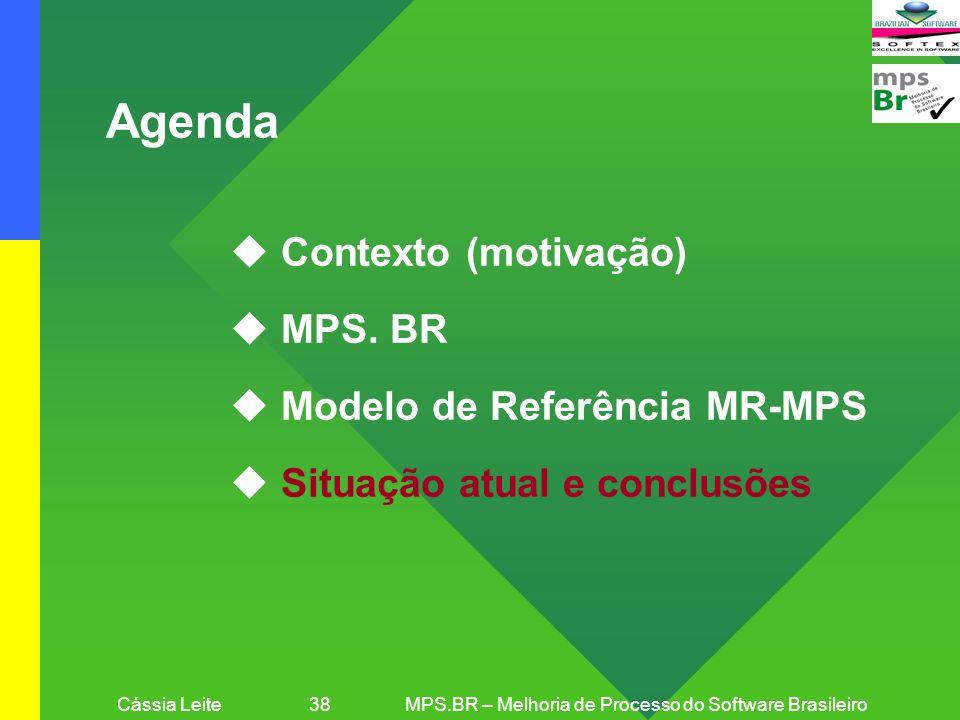 Cássia Leite 38MPS.BR – Melhoria de Processo do Software Brasileiro u Contexto (motivação) u MPS. BR u Modelo de Referência MR-MPS u Situação atual e