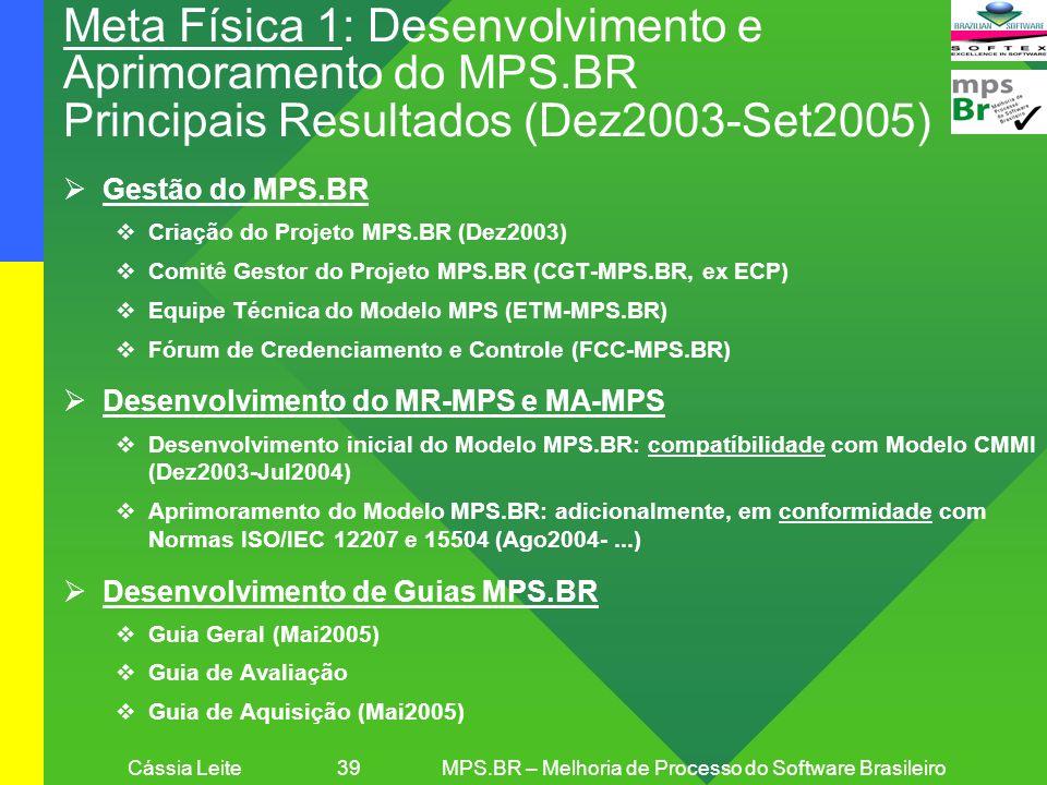 Cássia Leite 39MPS.BR – Melhoria de Processo do Software Brasileiro Meta Física 1: Desenvolvimento e Aprimoramento do MPS.BR Principais Resultados (De