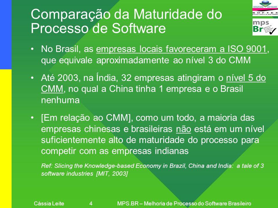 Cássia Leite 5MPS.BR – Melhoria de Processo do Software Brasileiro Certificação1997199920012003 ISO 9001102206167214 CMM (total)12630 Nível 5---- Nível 4---1 Nível 31145 Nível 2-1224 Certificações ISO 9001 e CMM em Empresas que Desenvolvem Software no Brasil Fonte: MCT/SEITEC