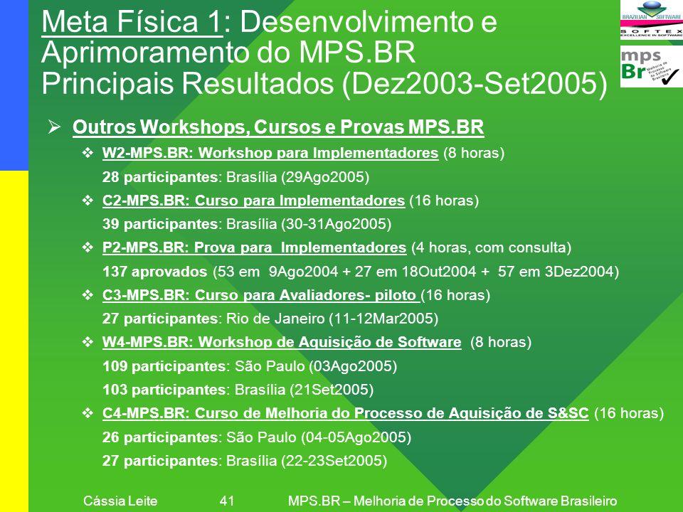 Cássia Leite 41MPS.BR – Melhoria de Processo do Software Brasileiro Meta Física 1: Desenvolvimento e Aprimoramento do MPS.BR Principais Resultados (De