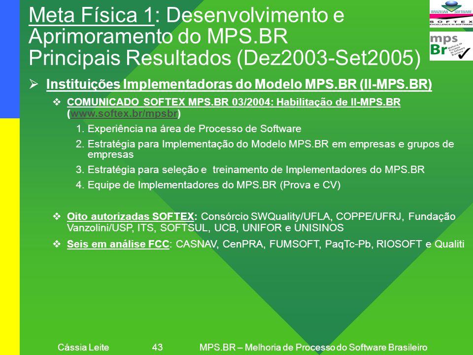 Cássia Leite 43MPS.BR – Melhoria de Processo do Software Brasileiro Meta Física 1: Desenvolvimento e Aprimoramento do MPS.BR Principais Resultados (De