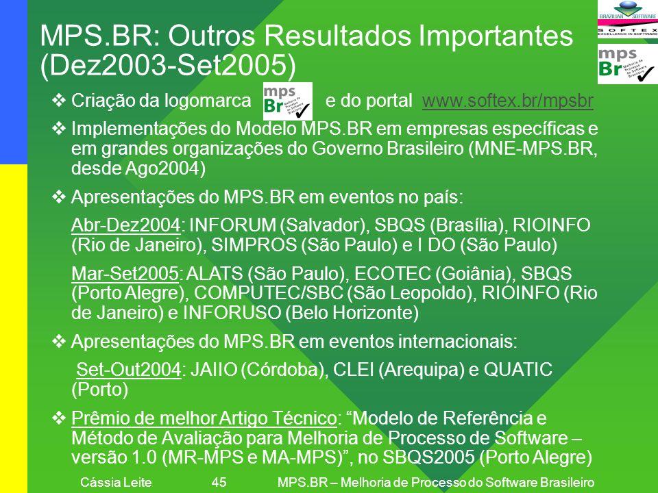 Cássia Leite 45MPS.BR – Melhoria de Processo do Software Brasileiro MPS.BR: Outros Resultados Importantes (Dez2003-Set2005) Criação da logomarca e do