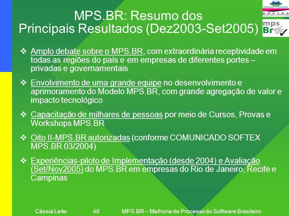 Cássia Leite 46MPS.BR – Melhoria de Processo do Software Brasileiro MPS.BR: Resumo dos Principais Resultados (Dez2003-Set2005) Amplo debate sobre o MP