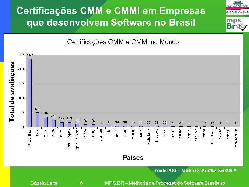 Cássia Leite 17MPS.BR – Melhoria de Processo do Software Brasileiro Modelo MR-MPS: 7 Níveis de Maturidade Baseado em áreas de processo (níveis 2, 3, 4 e 5 do CMMI) Baseado na ISO/IEC 12207 e ISO/IEC 15504 Resultados esperados distribuídos em 7 níveis de maturidade: A - Em Otimização B - Gerenciado Quantitativamente C - Definido D - Largamente Definido E - Parcialmente Definido F - Gerenciado G - Parcialmente Gerenciado