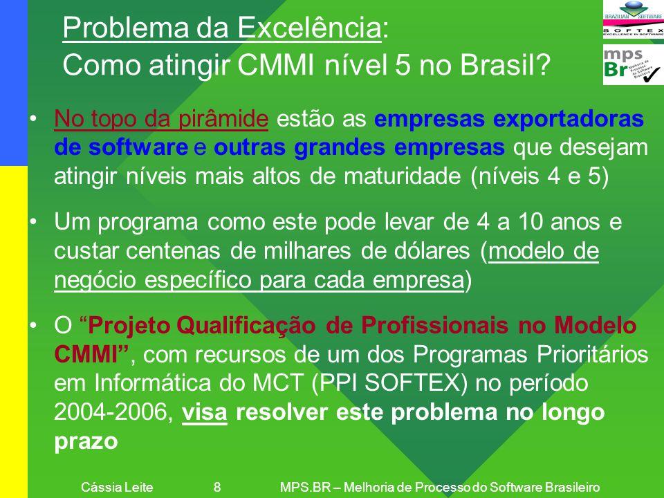 Cássia Leite 39MPS.BR – Melhoria de Processo do Software Brasileiro Meta Física 1: Desenvolvimento e Aprimoramento do MPS.BR Principais Resultados (Dez2003-Set2005) Gestão do MPS.BR Criação do Projeto MPS.BR (Dez2003) Comitê Gestor do Projeto MPS.BR (CGT-MPS.BR, ex ECP) Equipe Técnica do Modelo MPS (ETM-MPS.BR) Fórum de Credenciamento e Controle (FCC-MPS.BR) Desenvolvimento do MR-MPS e MA-MPS Desenvolvimento inicial do Modelo MPS.BR: compatíbilidade com Modelo CMMI (Dez2003-Jul2004) Aprimoramento do Modelo MPS.BR: adicionalmente, em conformidade com Normas ISO/IEC 12207 e 15504 (Ago2004-...) Desenvolvimento de Guias MPS.BR Guia Geral (Mai2005) Guia de Avaliação Guia de Aquisição (Mai2005)
