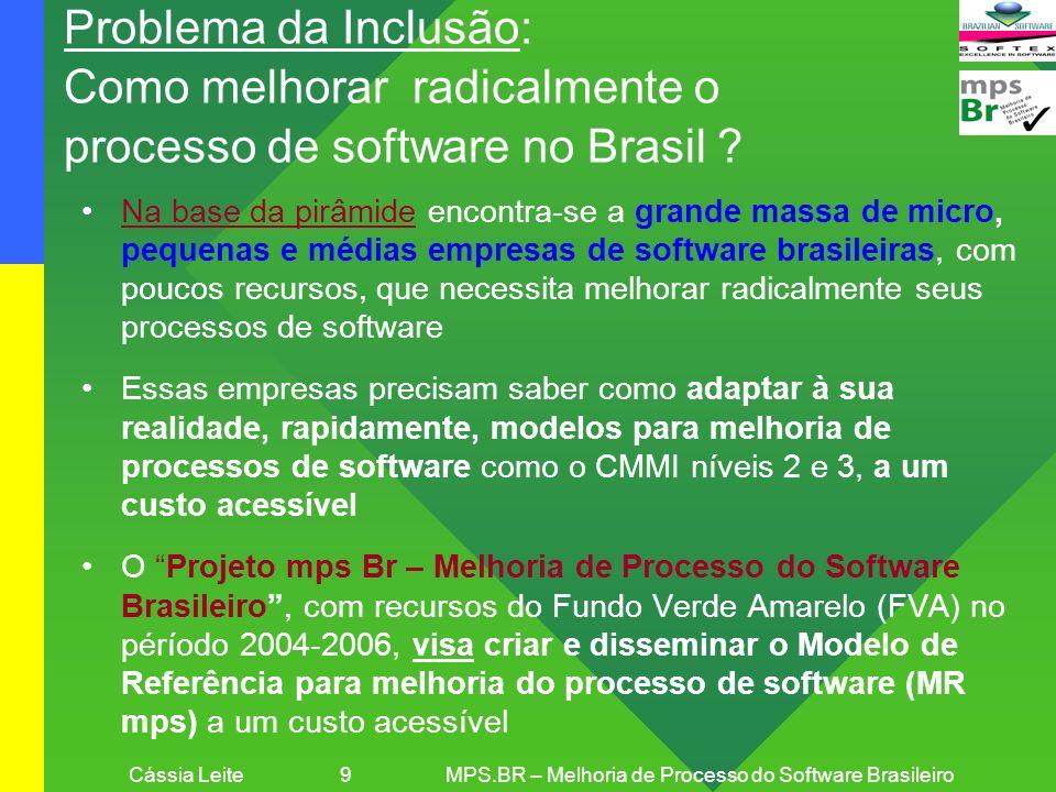 Cássia Leite 20MPS.BR – Melhoria de Processo do Software Brasileiro MN-MPS: Modelo de Negócio (3 domínios) Projeto MPS.BR (SOFTEX) II-MPS.BR & IA-MPS.BR MNEMNC Contrato Convênio Convênio, se pertinente LEGENDA: II-MPS.BR – Instituição Implementadora do Modelo MPS.BR IA-MPS.BR – Instituição Avaliadora do Modelo MPS.BR MNE – Modelo de Negócio Específico para cada empresa (personalizado) MNC – Modelo de Negócio Cooperado em grupo de empresas (pacote)