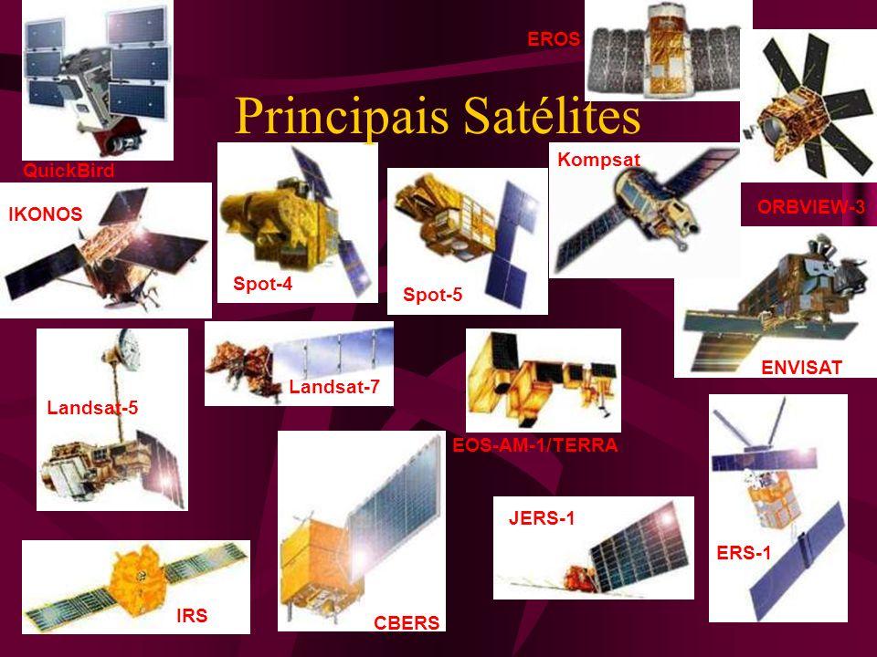 Landsat-5 Landsat-7 CBERS ORBVIEW-3 Spot-4 ERS-1 ENVISAT IRS EROS EOS-AM-1/TERRA JERS-1 IKONOS Kompsat QuickBird Spot-5 Principais Satélites