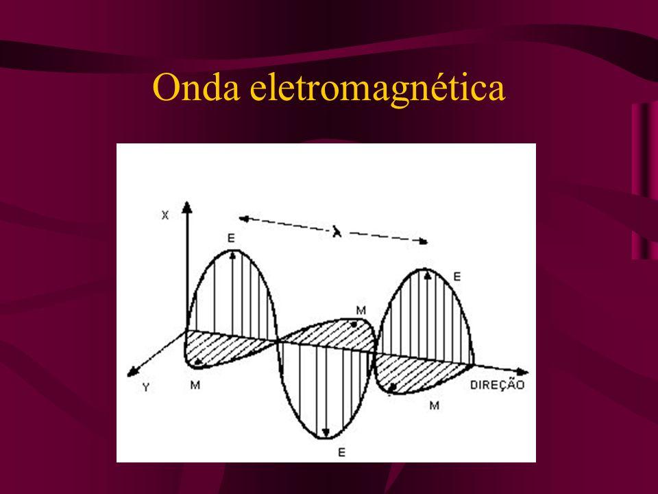 C = λ f λ = comprimento de onda (m, mm, µm) f = freqüência (em ciclos por segundo ou Hertz) c = velocidade da luz em m/s (3 x 10 8 m/s)