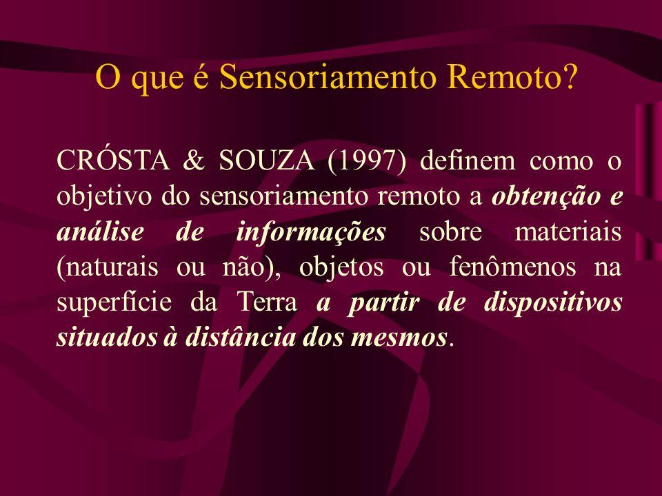 O que é Sensoriamento Remoto.