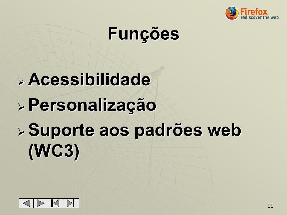 11 Funções Acessibilidade Acessibilidade Personalização Personalização Suporte aos padrões web (WC3) Suporte aos padrões web (WC3)