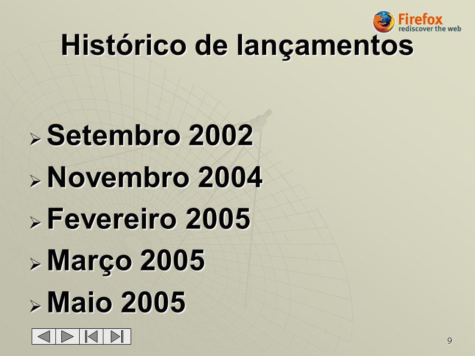 9 Histórico de lançamentos Setembro 2002 Setembro 2002 Novembro 2004 Novembro 2004 Fevereiro 2005 Fevereiro 2005 Março 2005 Março 2005 Maio 2005 Maio
