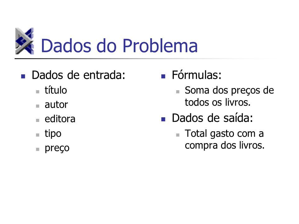 Dados do Problema Dados de entrada: título autor editora tipo preço Fórmulas: Soma dos preços de todos os livros.