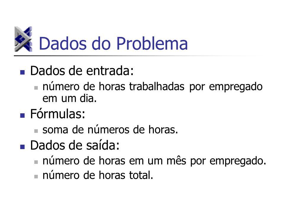 Dados do Problema Dados de entrada: número de horas trabalhadas por empregado em um dia.