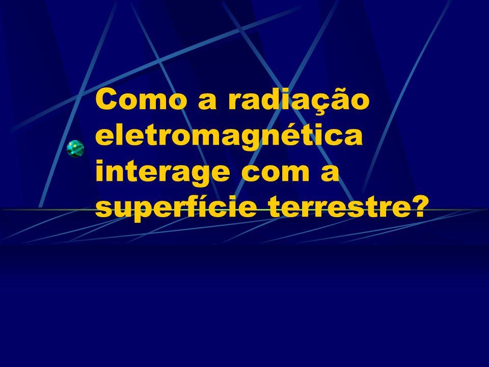 Como a radiação eletromagnética interage com a superfície terrestre