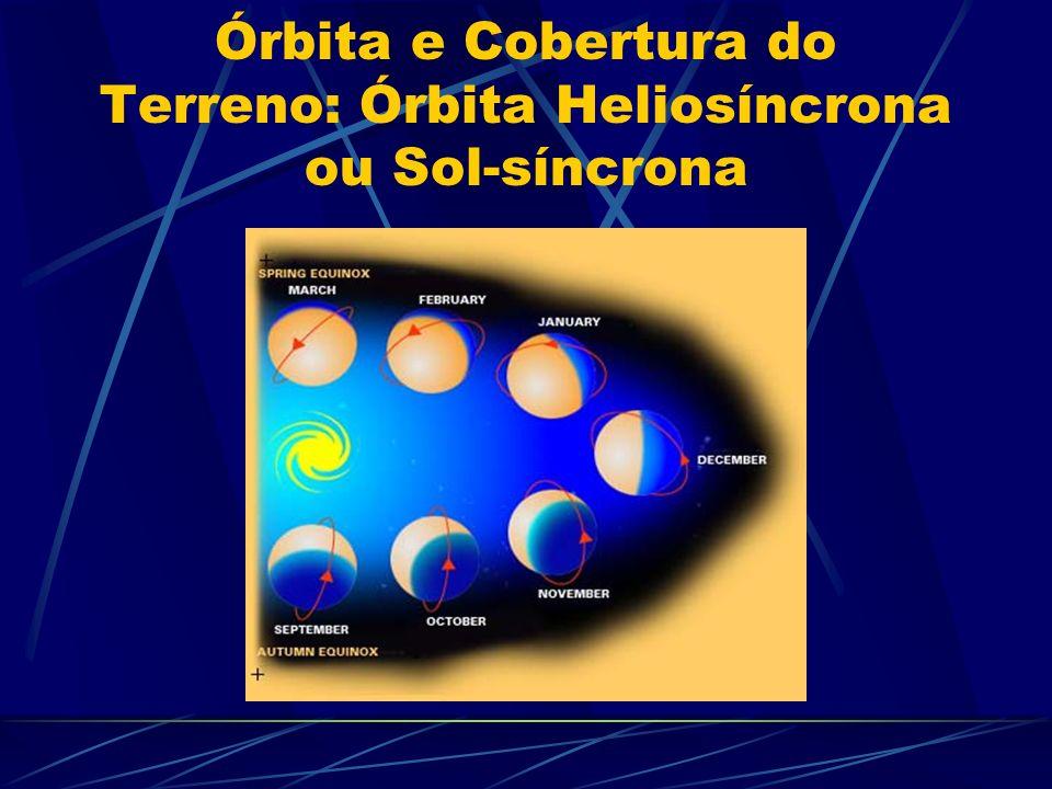 Órbita e Cobertura do Terreno: Órbita Heliosíncrona ou Sol-síncrona