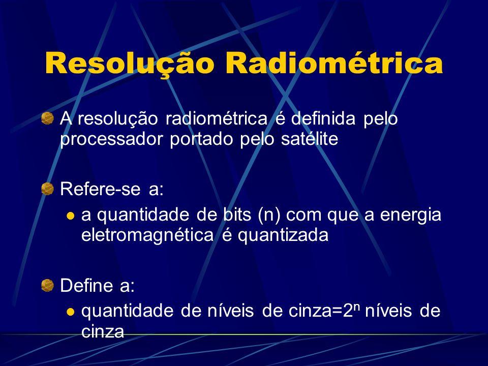 Resolução Radiométrica A resolução radiométrica é definida pelo processador portado pelo satélite Refere-se a: a quantidade de bits (n) com que a energia eletromagnética é quantizada Define a: quantidade de níveis de cinza=2 n níveis de cinza