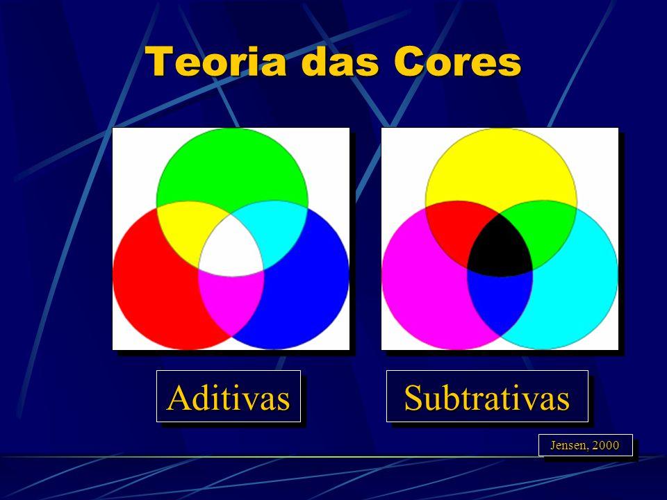 AditivasAditivasSubtrativasSubtrativas Jensen, 2000 Teoria das Cores