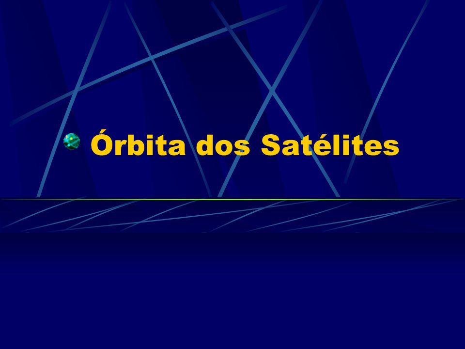 Órbita dos Satélites