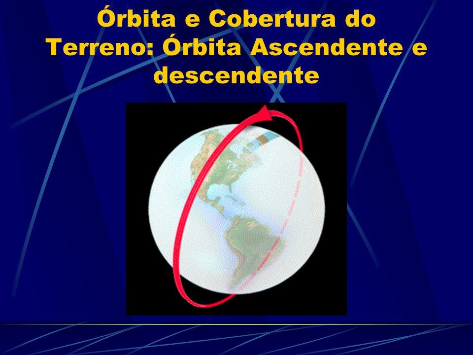 Resolução Espacial A resolução espacial é definida pelo IFOV e pela altitude do satélite Refere-se ao: tamanho total da área imageada tamanho do ERT Define o: tamanho da imagem (matriz) número de pixels da imagem
