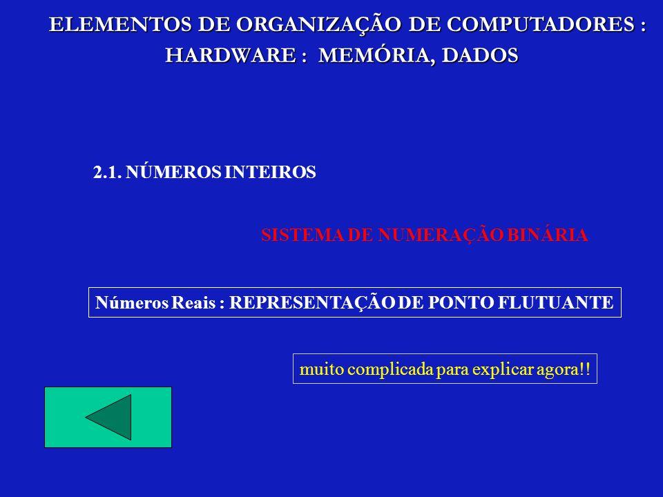 HARDWARE : MEMÓRIA, DADOS 2.1. NÚMEROS INTEIROS ELEMENTOS DE ORGANIZAÇÃO DE COMPUTADORES : SISTEMA DE NUMERAÇÃO BINÁRIA muito complicada para explicar