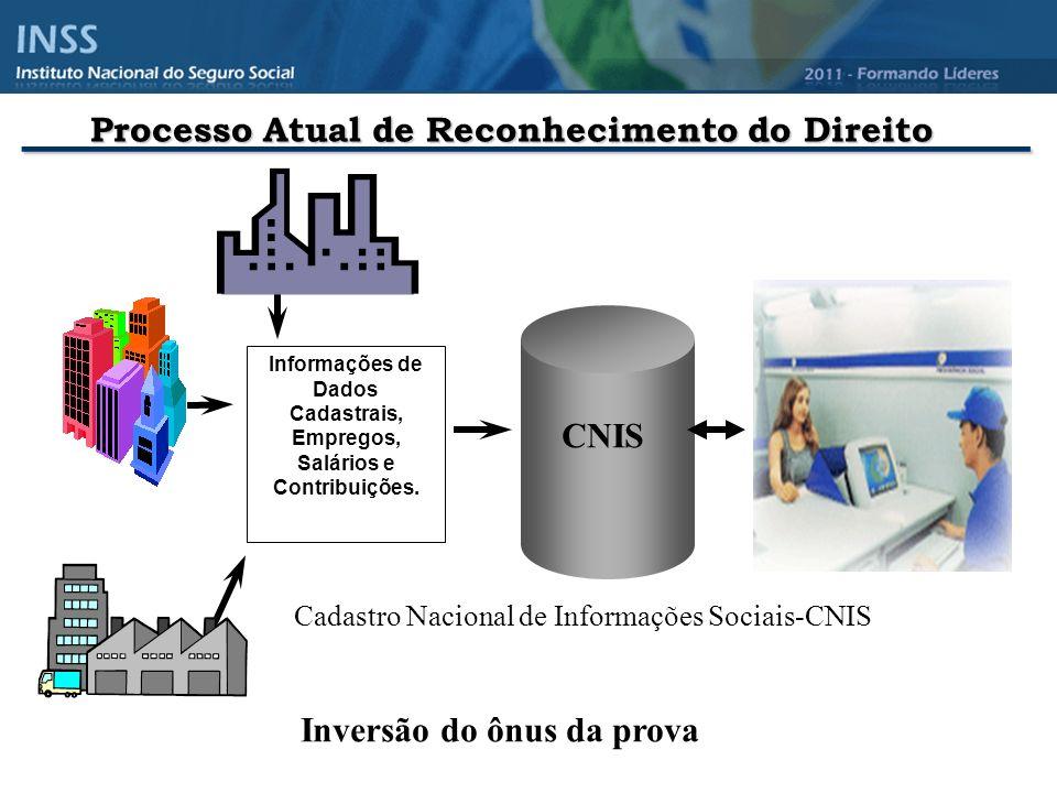 _______________________________ Filtro na inserção de informações laborais no CNIS 4. Base de dados CNIS alimentada somente com dados já filtrados 3.I
