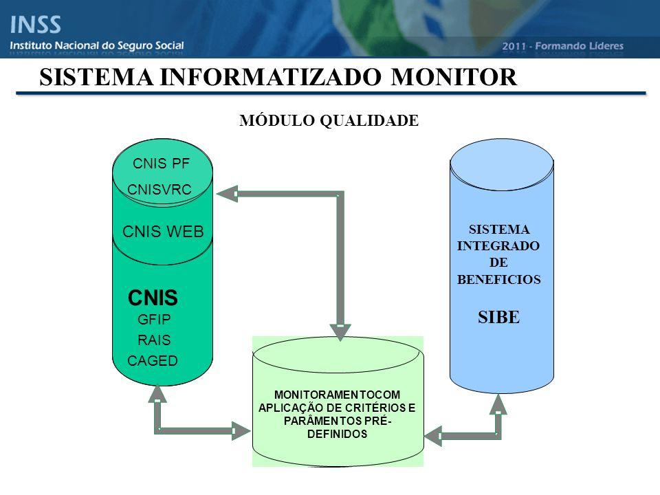 _______________________________ SISTEMA INFORMATIZADO MONITOR O Sistema Monitor está dividido em dois módulos: Monitor da Qualidade – Verifica a parti