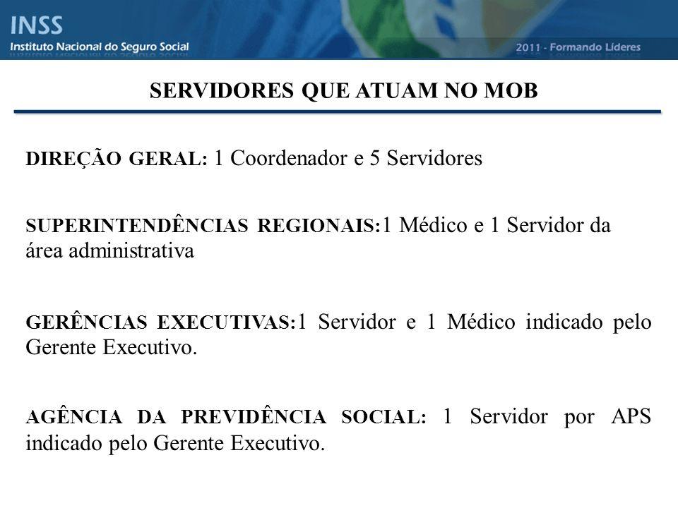_______________________________ SERVIDORES QUE ATUAM NO MOB DIREÇÃO GERAL: 1 Coordenador e 5 Servidores SUPERINTENDÊNCIAS REGIONAIS: 1 Médico e 1 Servidor da área administrativa GERÊNCIAS EXECUTIVAS: 1 Servidor e 1 Médico indicado pelo Gerente Executivo.