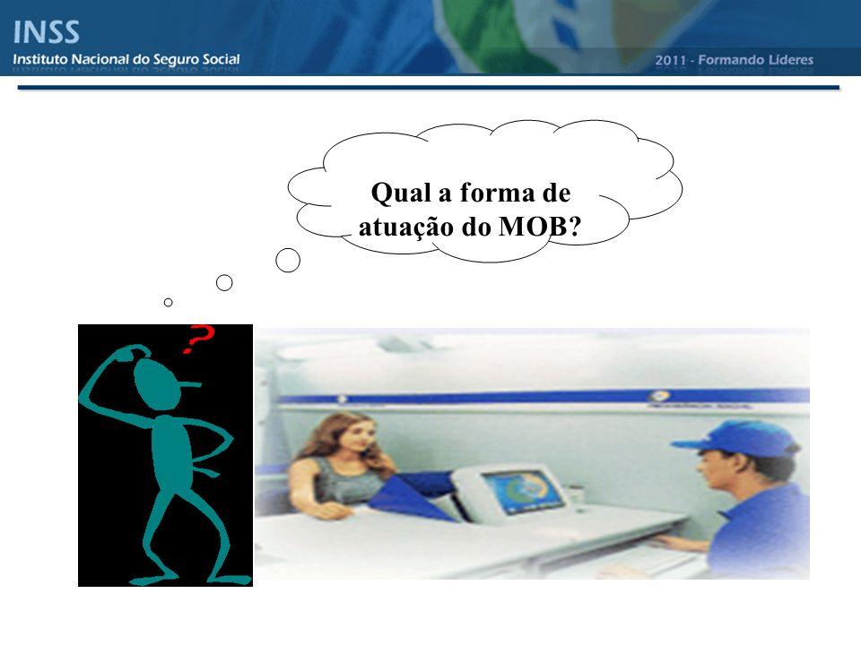 _______________________________ Qual a forma de atuação do MOB?
