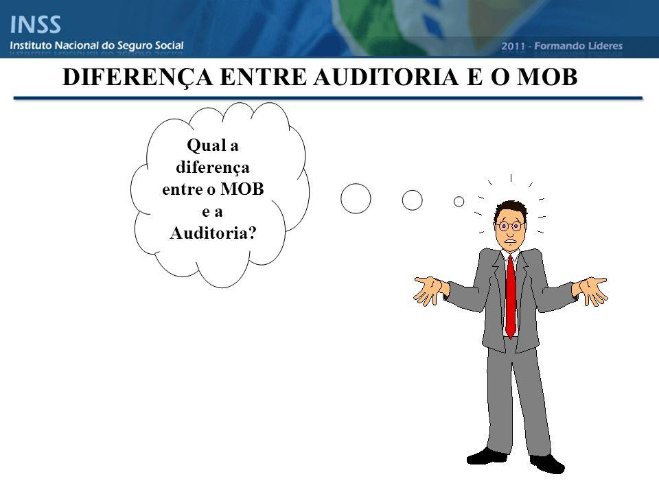_______________________________ DIFERENÇA ENTRE AUDITORIA E O MOB Qual a diferença entre o MOB e a Auditoria?
