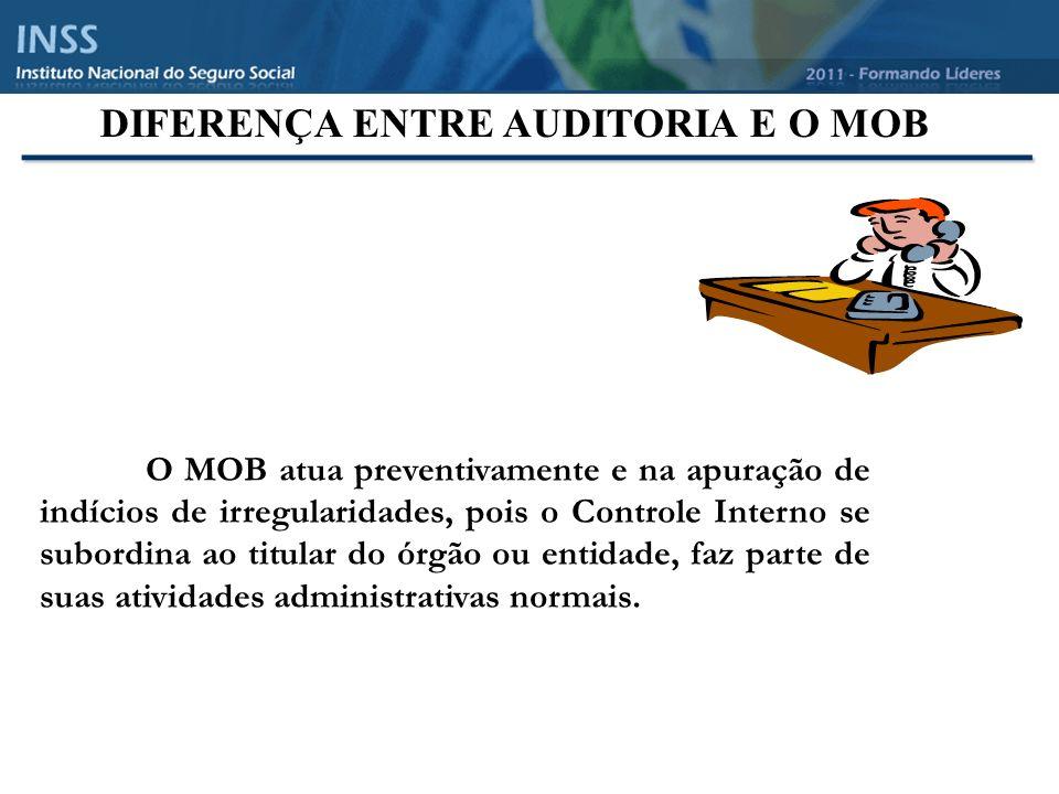 _______________________________ O MOB atua preventivamente e na apuração de indícios de irregularidades, pois o Controle Interno se subordina ao titular do órgão ou entidade, faz parte de suas atividades administrativas normais.