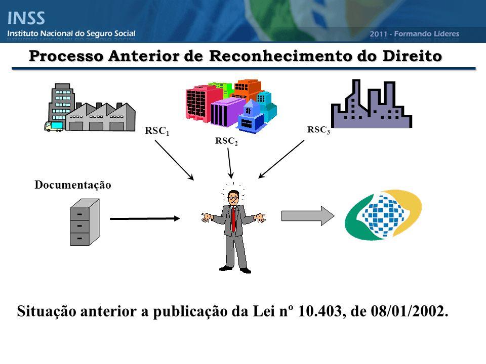 _______________________________ Processo Anterior de Reconhecimento do Direito RSC 2 RSC 3 RSC 1 Documentação Situação anterior a publicação da Lei nº 10.403, de 08/01/2002.