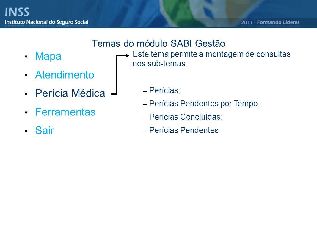 Temas do módulo SABI Gestão Mapa Atendimento Perícia Médica Ferramentas Sair Este tema permite a montagem de consultas nos sub-temas: – Perícias; – Pe
