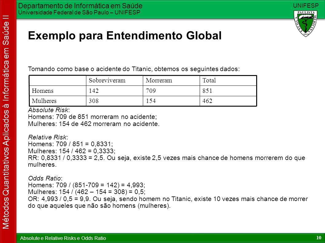 Departamento de Informática em Saúde Universidade Federal de São Paulo – UNIFESP UNIFESP 10 Métodos Quantitativos Aplicados à Informática em Saúde II