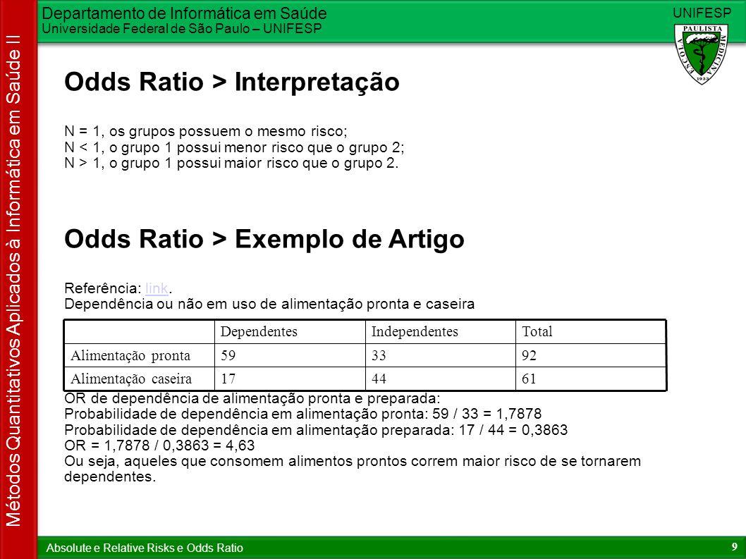 Departamento de Informática em Saúde Universidade Federal de São Paulo – UNIFESP UNIFESP 9 Métodos Quantitativos Aplicados à Informática em Saúde II A