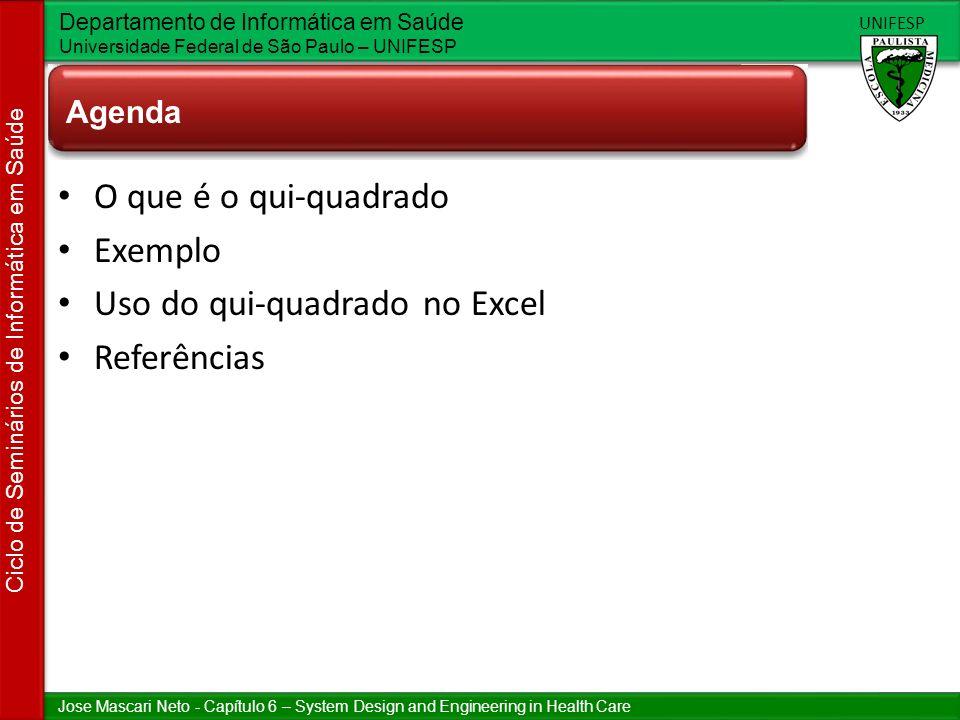 Jose Mascari Neto - Capítulo 6 – System Design and Engineering in Health Care Departamento de Informática em Saúde Universidade Federal de São Paulo – UNIFESP UNIFESP Ciclo de Seminários de Informática em Saúde O que é o qui-quadrado Exemplo Uso do qui-quadrado no Excel Referências Agenda