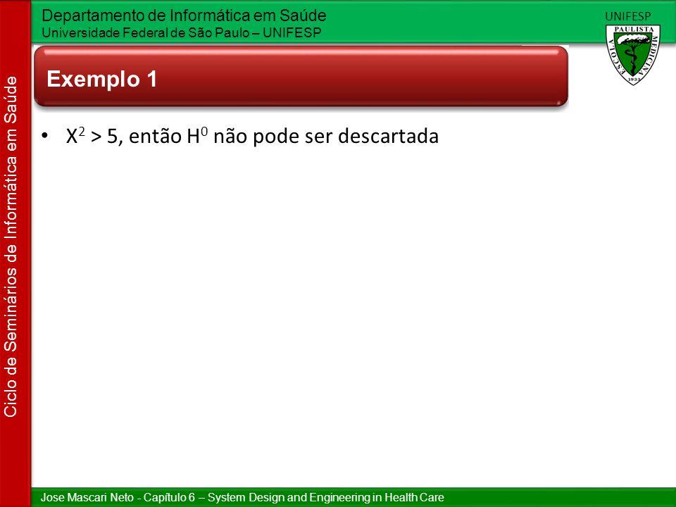 Jose Mascari Neto - Capítulo 6 – System Design and Engineering in Health Care Departamento de Informática em Saúde Universidade Federal de São Paulo – UNIFESP UNIFESP Ciclo de Seminários de Informática em Saúde X 2 > 5, então H 0 não pode ser descartada Exemplo 1