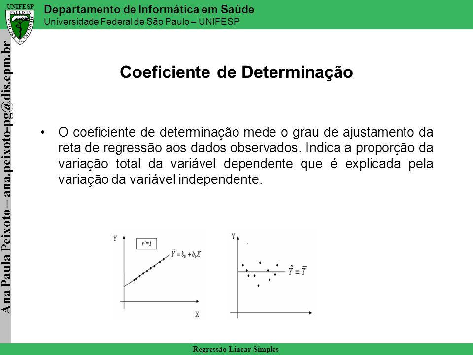 Ana Paula Peixoto – ana.peixoto-pg@dis.epm.br Departamento de Informática em Saúde Universidade Federal de São Paulo – UNIFESP UNIFESP Regressão Linear Simples A equação que permite calcular o coeficiente de determinação é a seguinte Coeficiente de Determinação