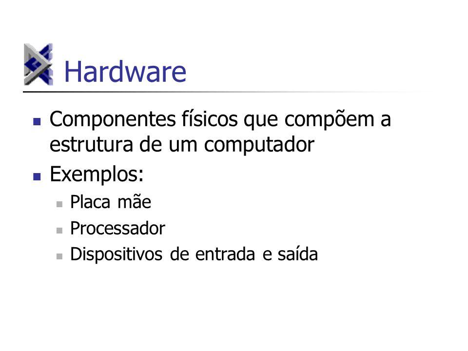 Hardware Componentes físicos que compõem a estrutura de um computador Exemplos: Placa mãe Processador Dispositivos de entrada e saída