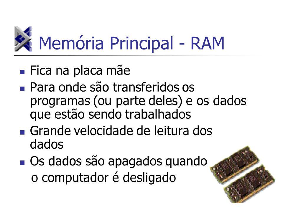Memória Principal - RAM Fica na placa mãe Para onde são transferidos os programas (ou parte deles) e os dados que estão sendo trabalhados Grande veloc
