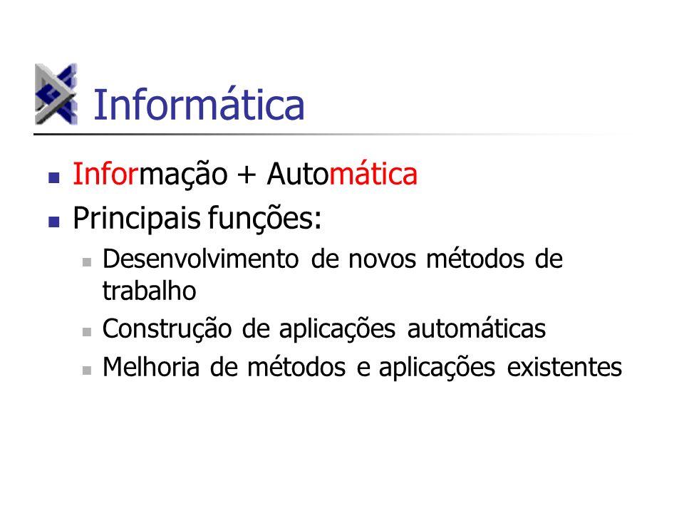 Informática Informação + Automática Principais funções: Desenvolvimento de novos métodos de trabalho Construção de aplicações automáticas Melhoria de
